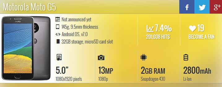 قیمت و مشخصات گوشی Motorola Moto G5